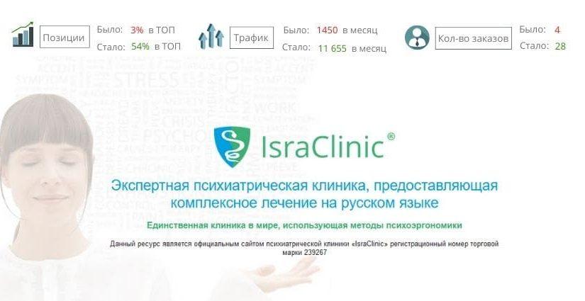 Кейс «SEO-продвижение клиники по России, СНГ, Израилю – IsraClinic»