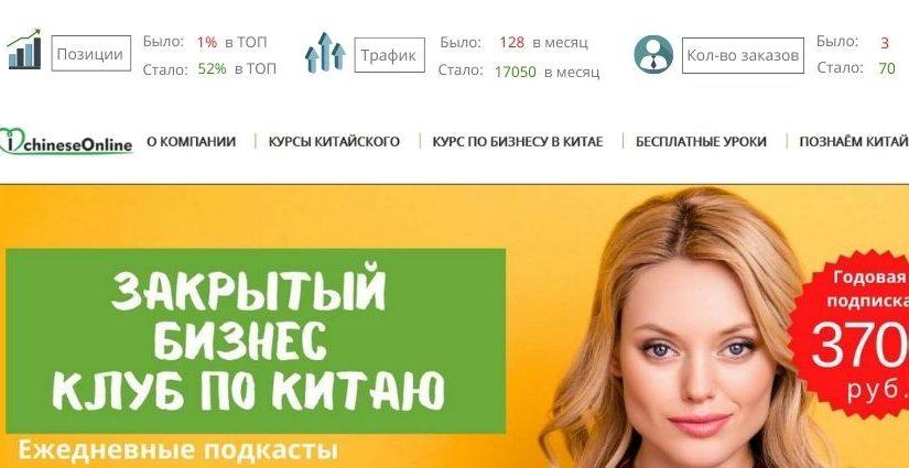продвижение сайта языковых курсов