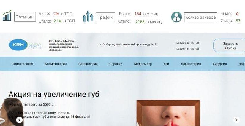Продвижение медицинских сайтов кейс