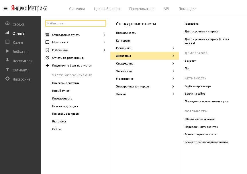 Как анализировать посетителей с помощью Яндекс. Метрики?