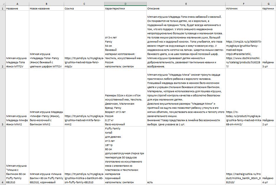 Таблица для учета правок на сайте
