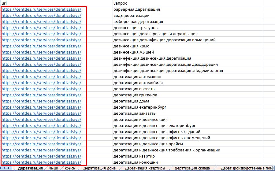 Распределение ключевых запросов по страницам сайта