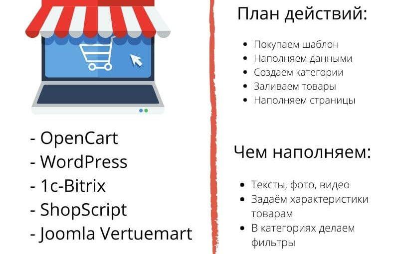 план seo-продвижение магазина (1)